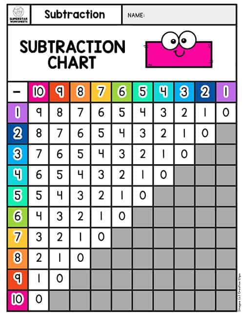 Subtraction Worksheets - Superstar Worksheets